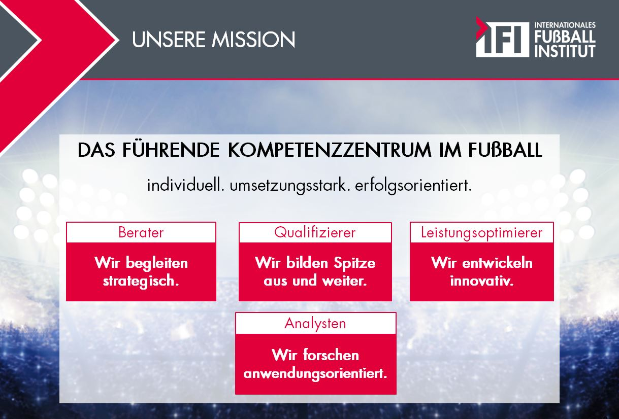 Missions-Schaubild des Internationalen Fußball Instituts